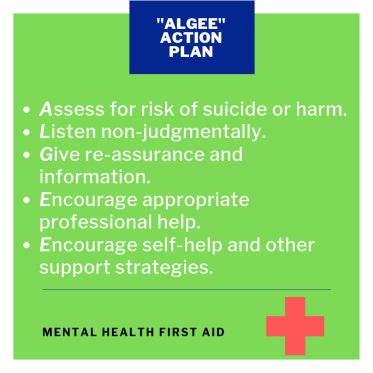 Assess for risk of suicide or harm. Listen non-judgmentally. Give re-assurance and information. Encourage appropriate professional help. Encourage self-help and other support strategies.
